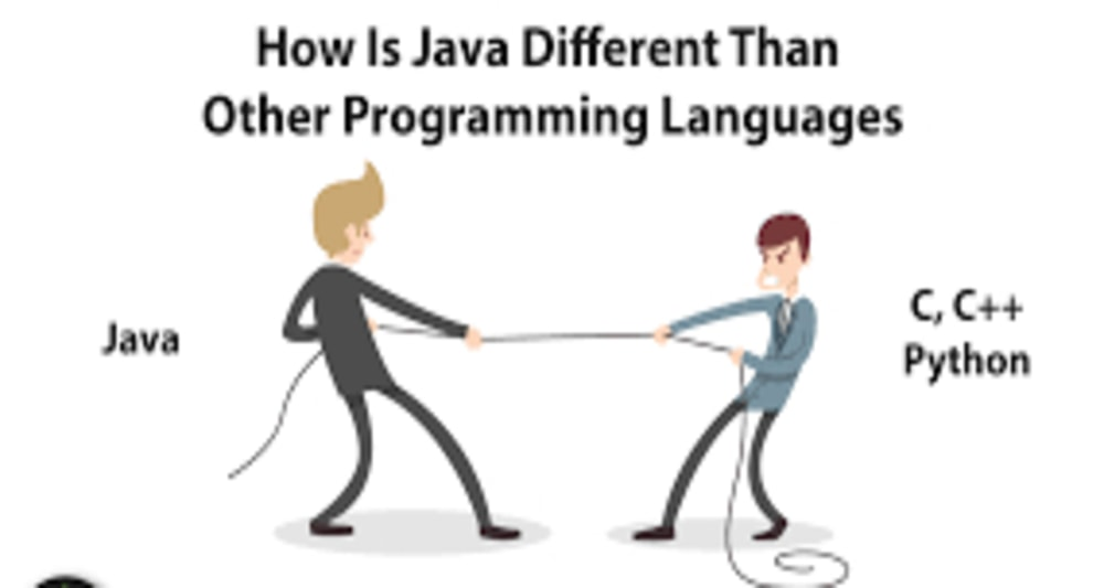 Comparison of Java with other Programming Languages
