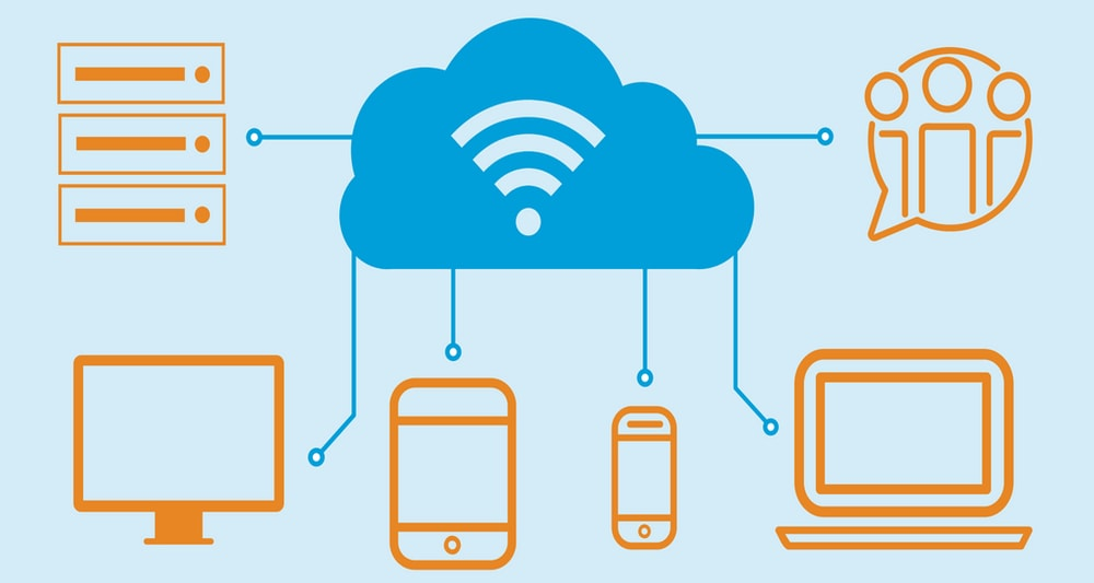 An introduction to cloud computing right from the basics up to IaaS, PaaS and SaaS