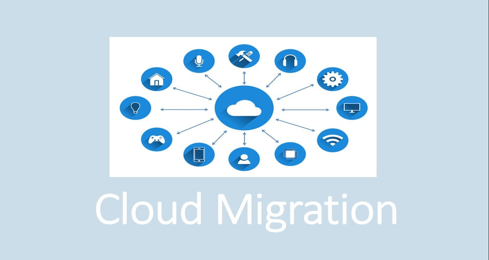 What is Cloud Migration? Importance of Moving to Cloud